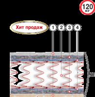 Матрац пружинный «СУПЕР-ХИТ»